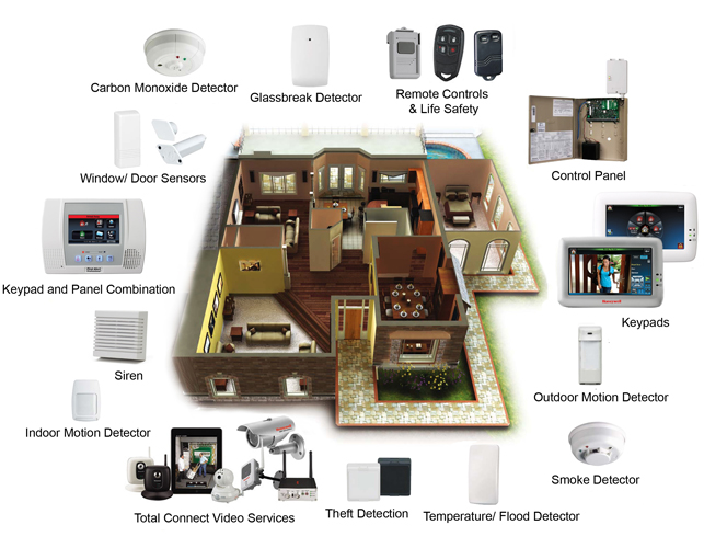 From being familiar with the reasons for updating your home security system  there is a need to take actions. You should not wait for the worse scenario  ...